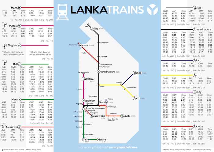 carte sri lanka map